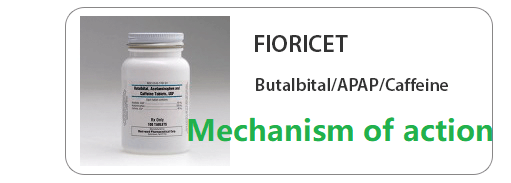 Why Does Fioricet Work for Headaches?